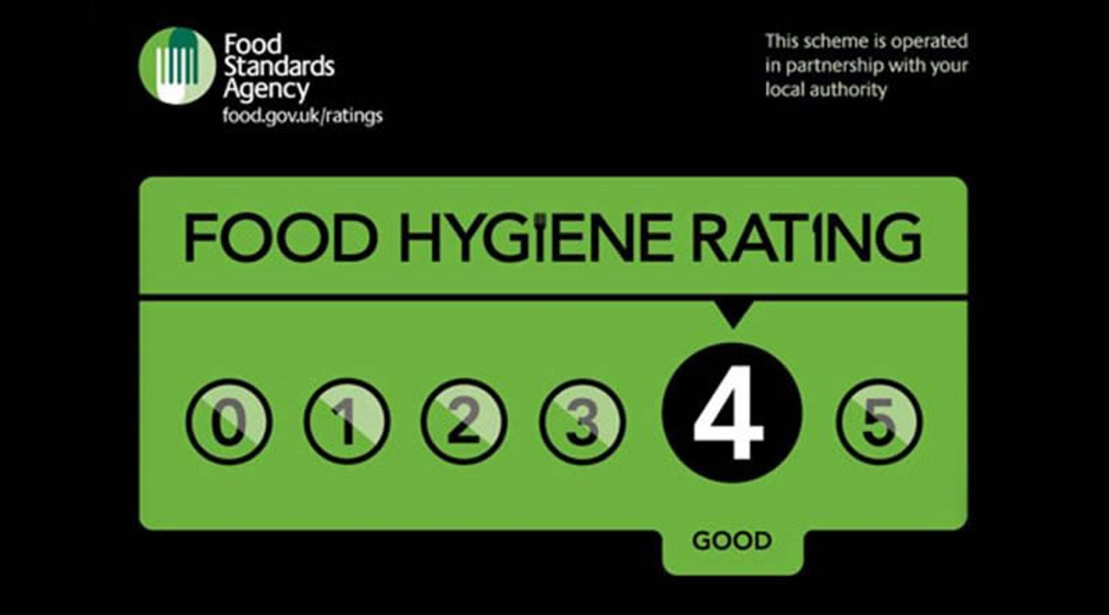 Food Hygiene Rating - Good